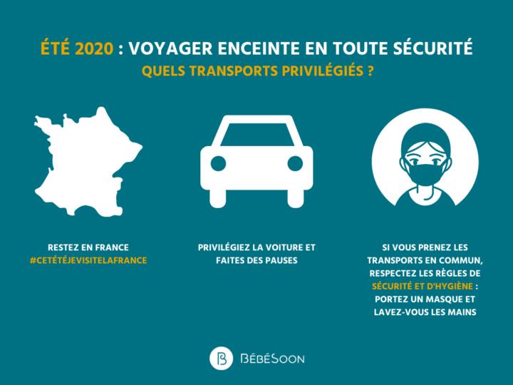 Voyager enceinte cet été 2020: quels transports privilégiés ?